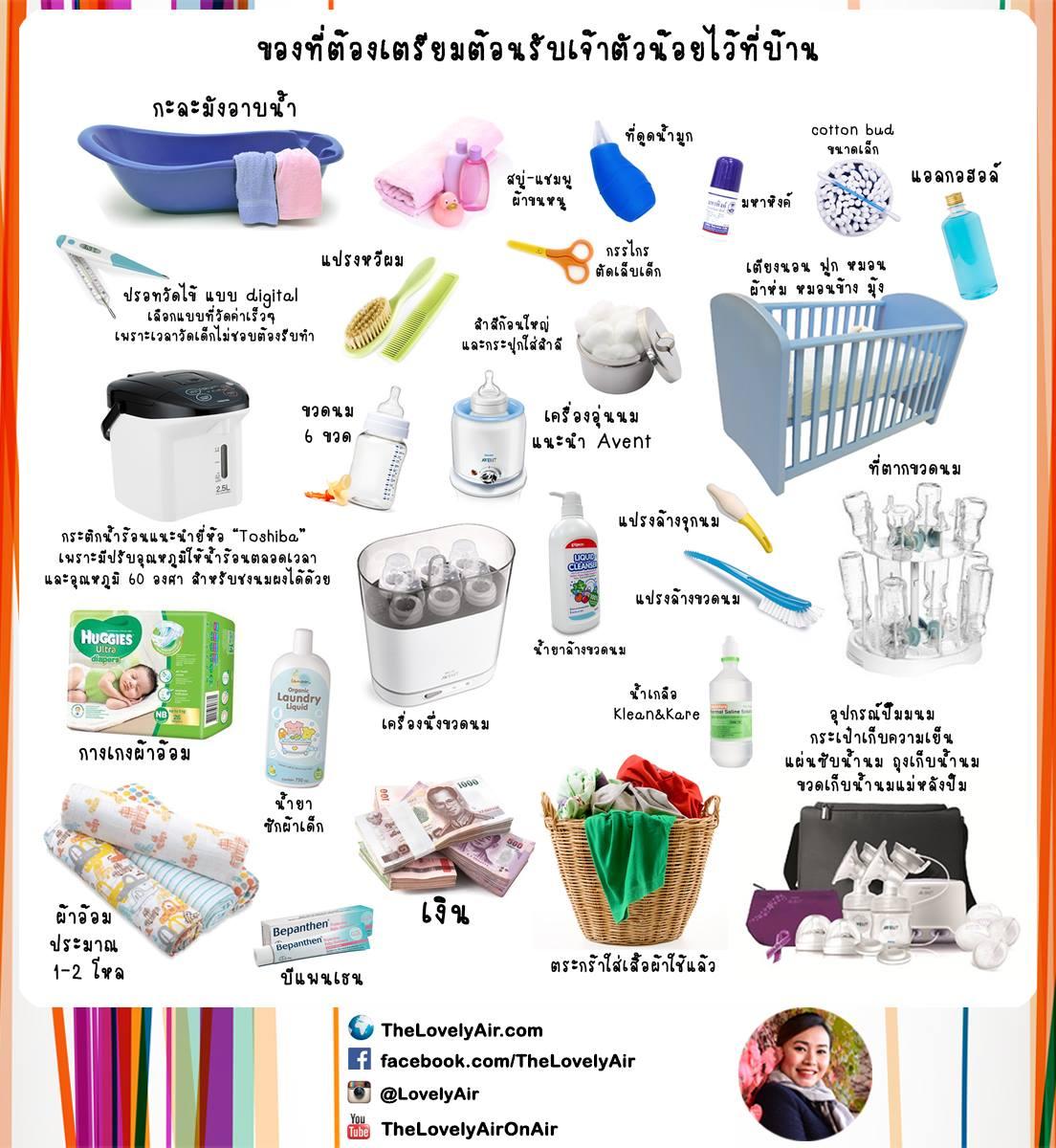 Baby Checklist 1